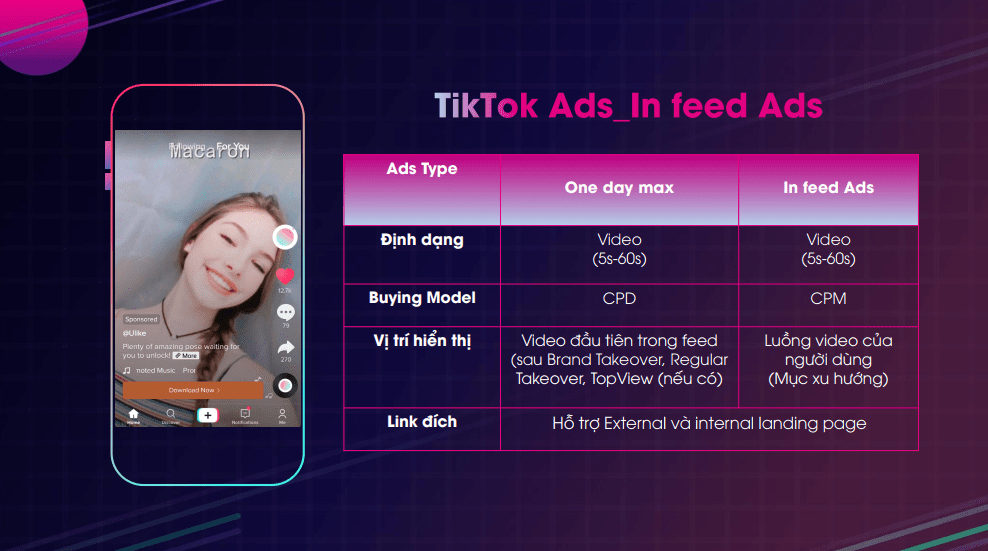TikTok Ads_In feed Ads